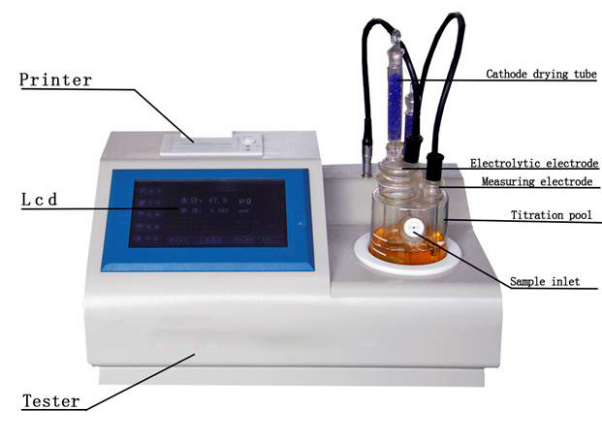 What is Karl Fischer Titrator and How Does It Work?